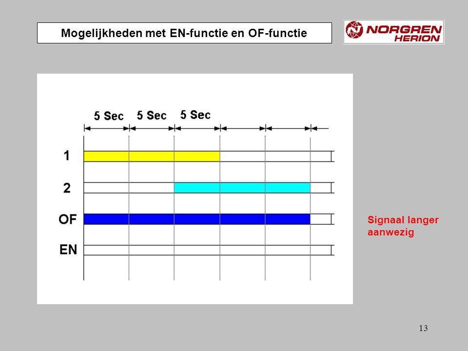 12 Signalen verlengen of inkorten Mogelijkheden met EN-functie en OF-functie