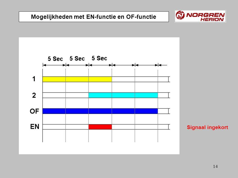 13 Signaal langer aanwezig Mogelijkheden met EN-functie en OF-functie
