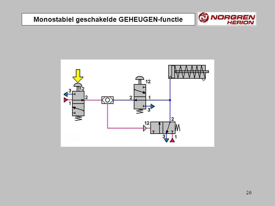25 Monostabiel geschakelde GEHEUGEN-functie