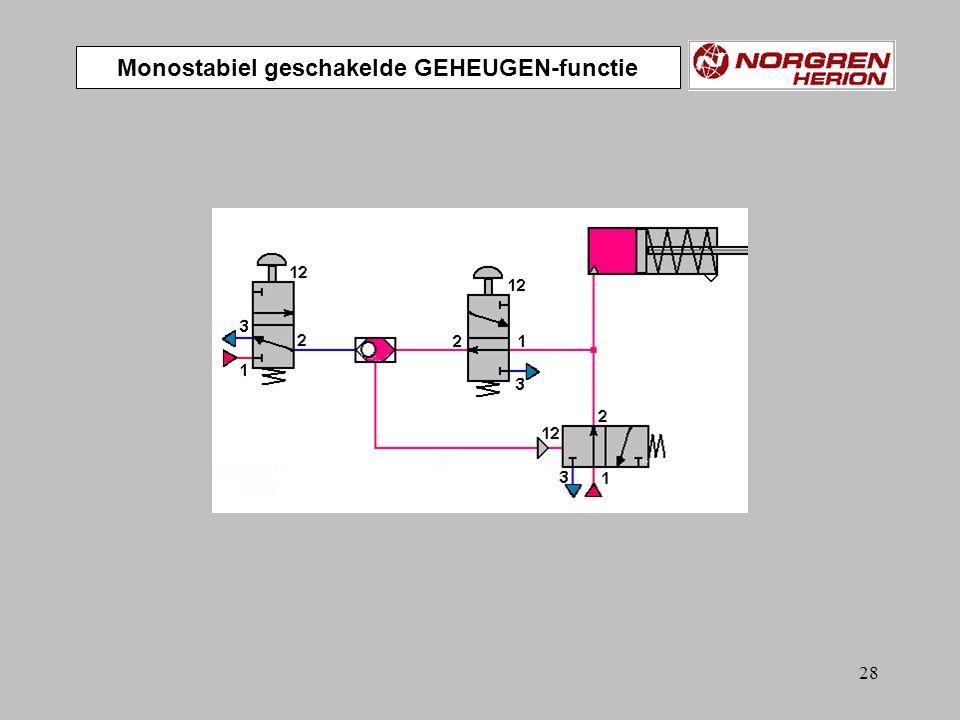 27 Monostabiel geschakelde GEHEUGEN-functie
