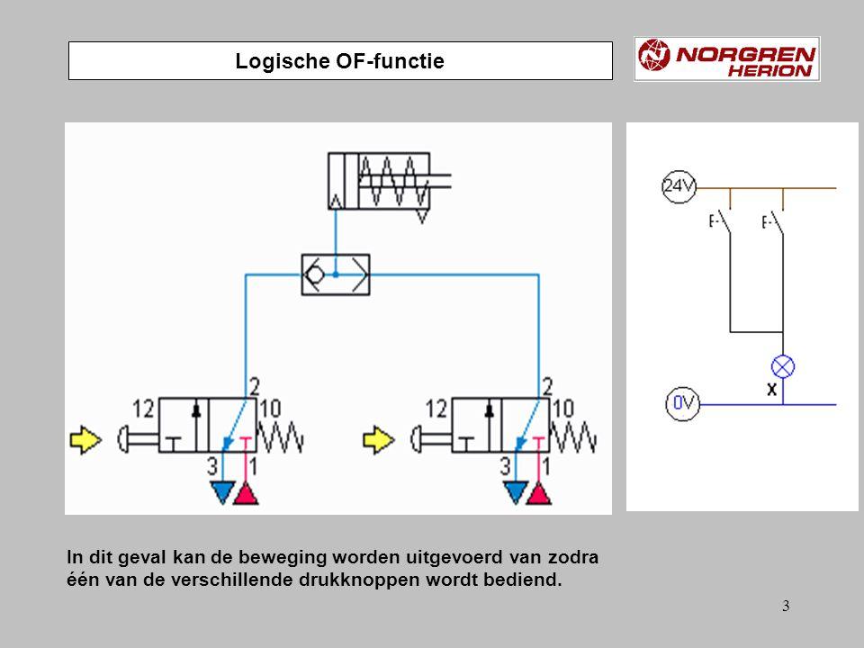 3 In dit geval kan de beweging worden uitgevoerd van zodra één van de verschillende drukknoppen wordt bediend.