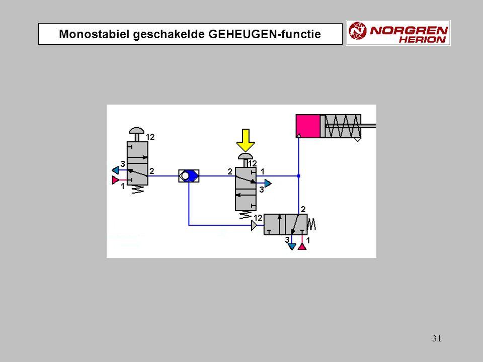 30 Monostabiel geschakelde GEHEUGEN-functie
