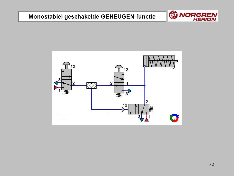 31 Monostabiel geschakelde GEHEUGEN-functie