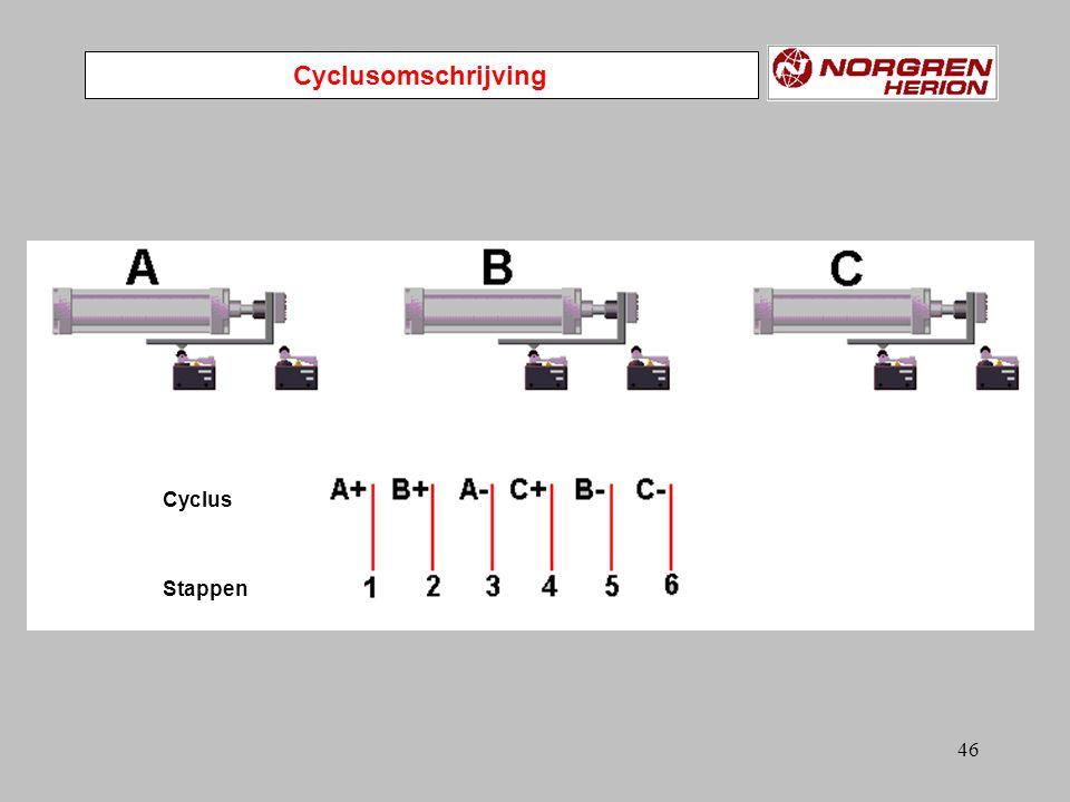 45 - Cyclusomschrijving - Bewegings- of tijdsdiagramma - Grafcet - Din-40719 - Flowchart
