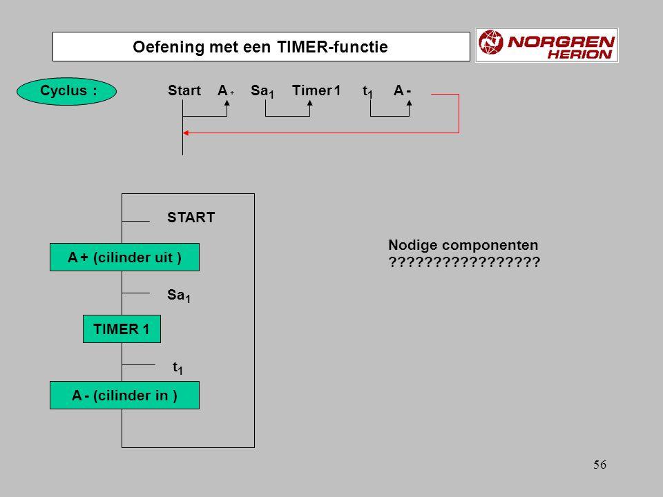 55 Cyclus : Start A + Sa 1 Timer 1 t 1 A - START Timer Sa 1 A -A - A +A + Vullen van het reservoir Bewegingsdiagramma, tijdsdiagramma Oefening met een TIMER-functie