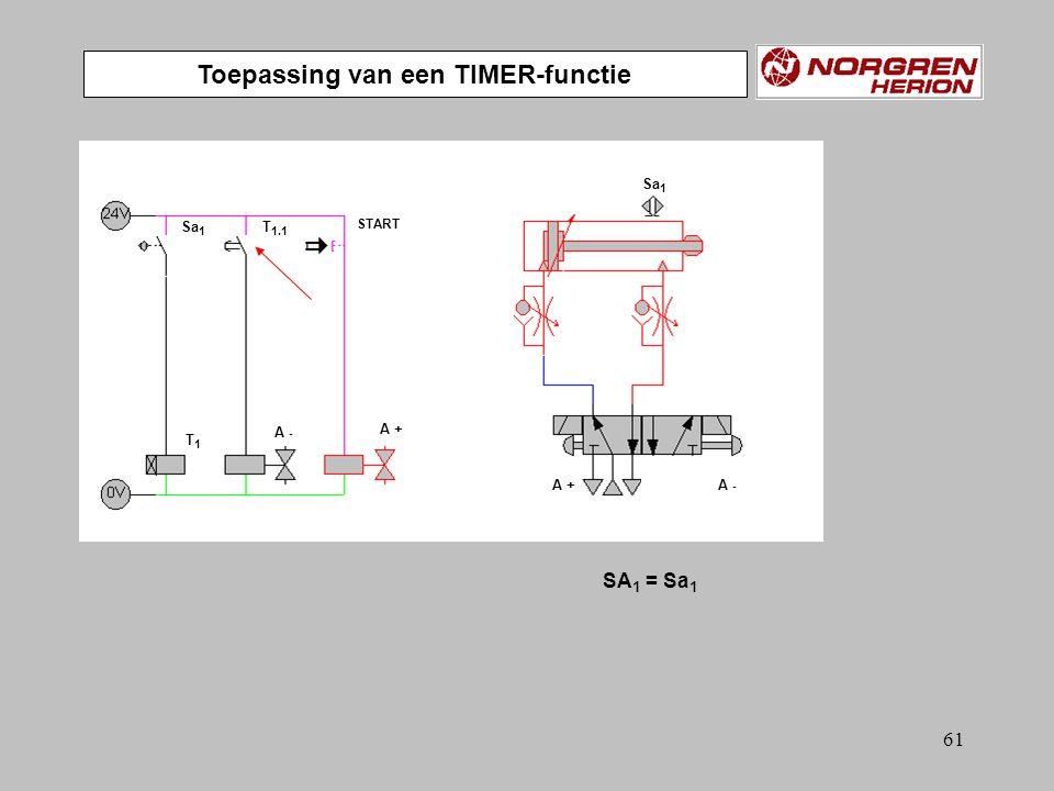 60 Toepassing van een TIMER-functie Timerrelais Contact timerrelais SA 1 = Sa 1 A +A + A - T 1.1 T1T1 START Sa 1 A +A + A -