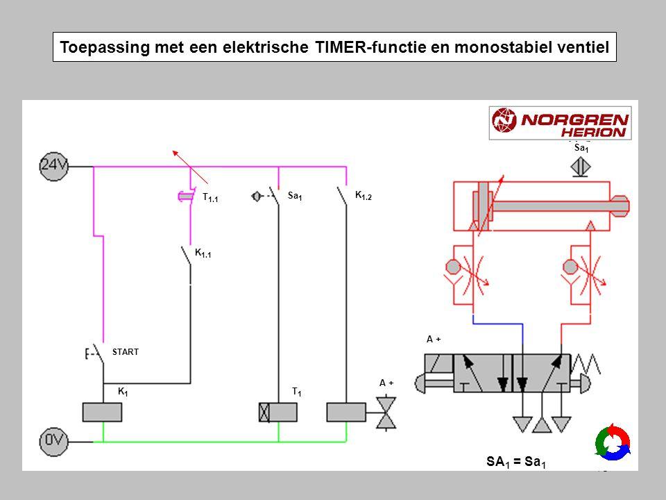 74 Toepassing met een elektrische TIMER-functie en monostabiel ventiel SA 1 = Sa 1 A +A + T 1.1 T1T1 START Sa 1 A +A + K1K1 K 1.2 K 1.1