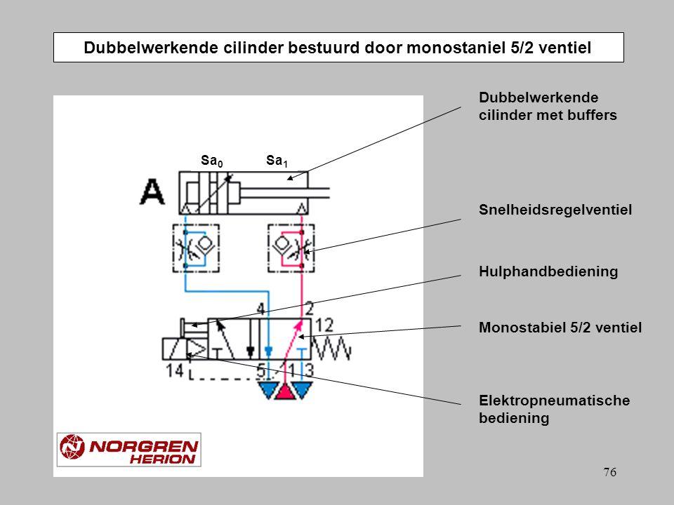 75 Toepassing met een elektrische TIMER-functie en monostabiel ventiel SA 1 = Sa 1 T 1.1 T1T1 START Sa 1 A +A + K1K1 K 1.2 K 1.1 Sa 1 A +A +