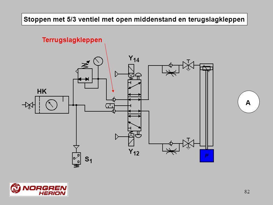 81 120 Aanloopstartventiel / Softstart 3/3 ventiel