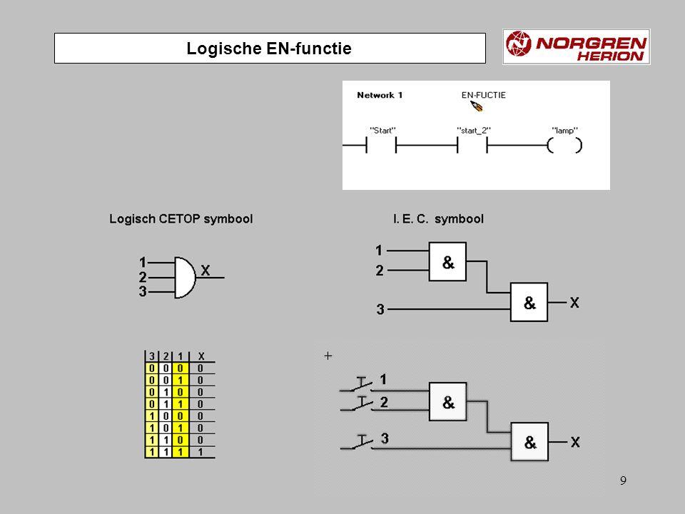 109 Back Overneemcontact (geheugen) Maakcontact met vertraagde sluiting Verbreekcontact met vertraagde sluiting Geheugen schakeling, tijdsrelais