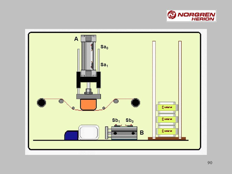 89 Een tamponmachine brengt de firmanaam aan op producten.