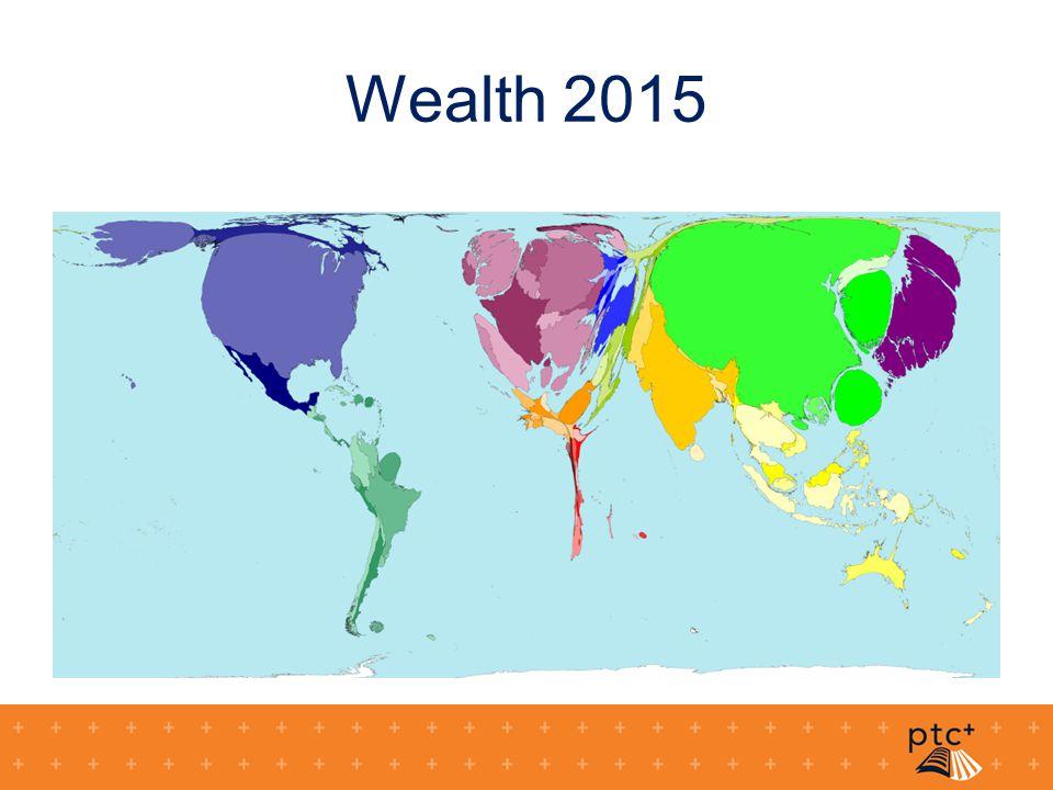 DIO…. toekomst Ontwikkelingsland? Azie komt wel, maar hoe zit het met Afrika?