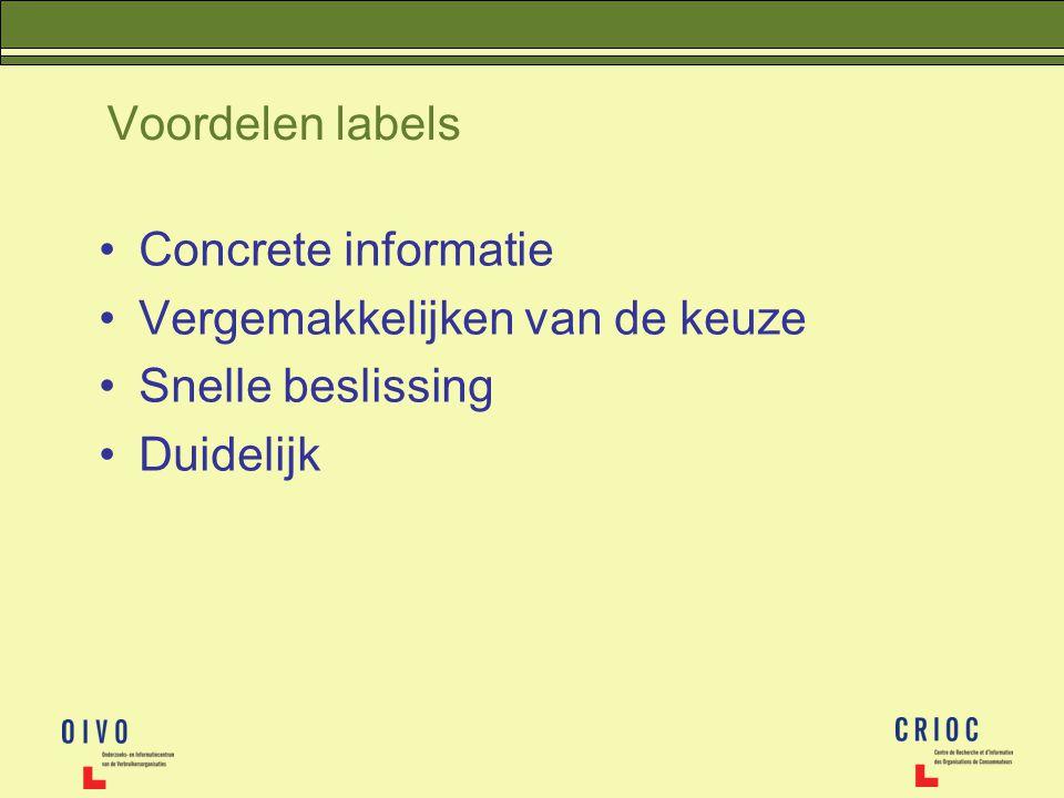 Voordelen labels Concrete informatie Vergemakkelijken van de keuze Snelle beslissing Duidelijk
