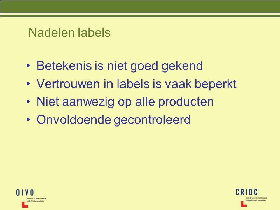 Nadelen labels Betekenis is niet goed gekend Vertrouwen in labels is vaak beperkt Niet aanwezig op alle producten Onvoldoende gecontroleerd