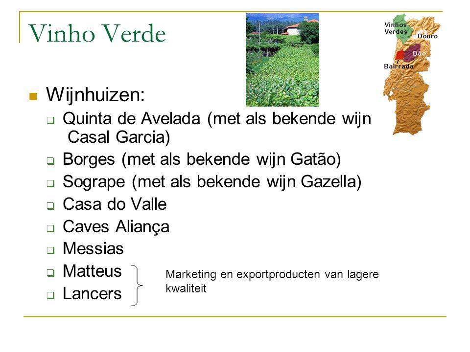 Vinho Verde Wijnhuizen:  Quinta de Avelada (met als bekende wijn Casal Garcia)  Borges (met als bekende wijn Gatão)  Sogrape (met als bekende wijn Gazella)  Casa do Valle  Caves Aliança  Messias  Matteus  Lancers Marketing en exportproducten van lagere kwaliteit