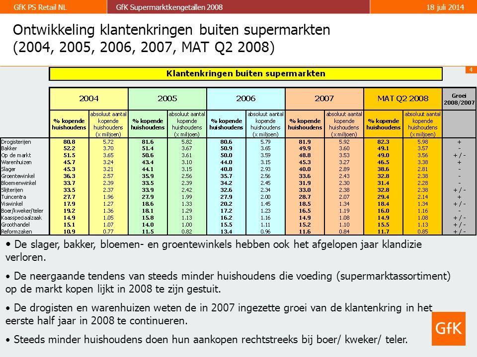 5 GfK PS Retail NLGfK Supermarktkengetallen 200818 juli 2014 GfK Kengetallen Supermarktomzet weekbasis 2007 - 2008 Opmerking: de schuingedrukte (blauwe) getallen betreffen voorlopige cijfers.