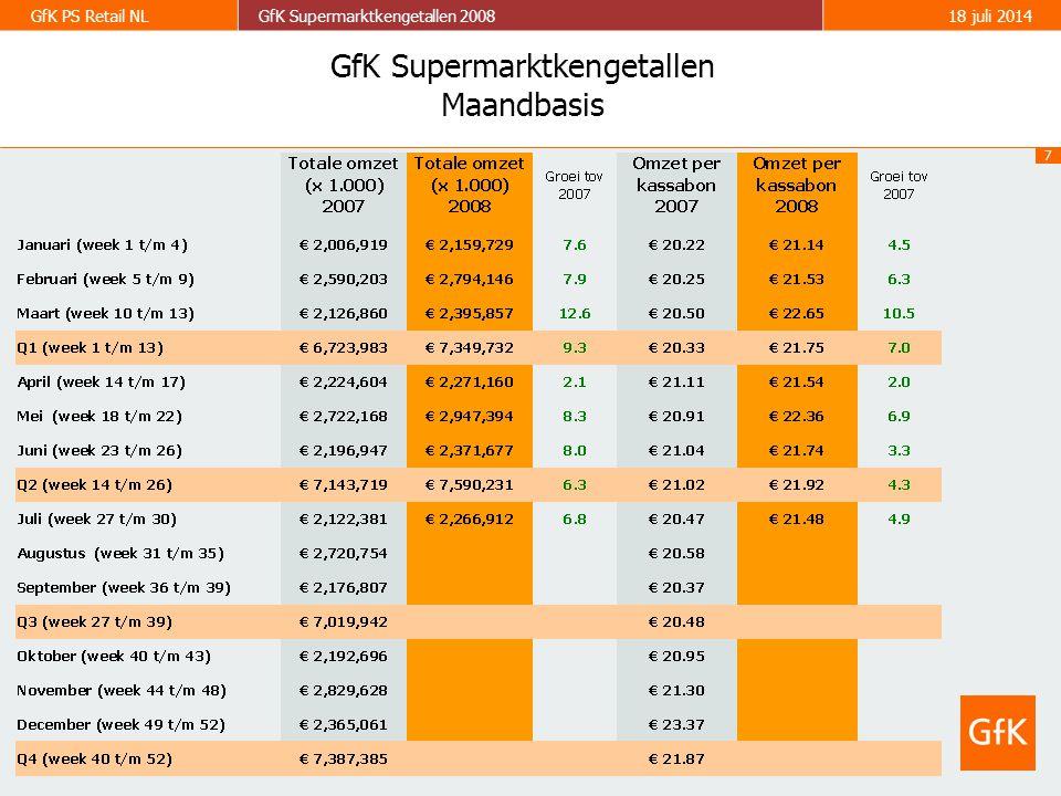 8 GfK PS Retail NLGfK Supermarktkengetallen 200818 juli 2014 GfK Supermarktkengetallen Omzet per week (totaal assortiment) Groei ten opzichte van dezelfde week in 2007