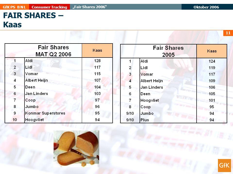 """Oktober 2006 Consumer TrackingGfK PS B N L """"Fair Shares 2006"""" 11 FAIR SHARES – Kaas"""