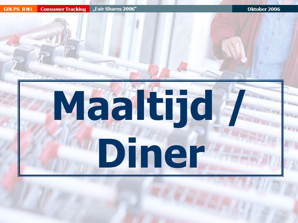 "Oktober 2006 GfK PS B N L ""Fair Shares 2006"" Consumer Tracking Maaltijd / Diner"