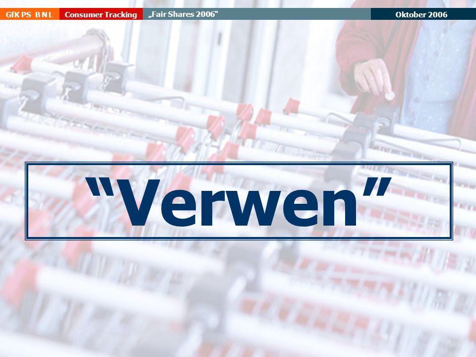 """Oktober 2006 GfK PS B N L """"Fair Shares 2006"""" Consumer Tracking """"Verwen"""""""