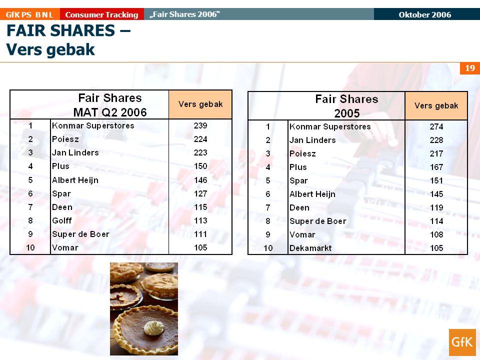 "Oktober 2006 Consumer TrackingGfK PS B N L ""Fair Shares 2006"" 19 FAIR SHARES – Vers gebak"
