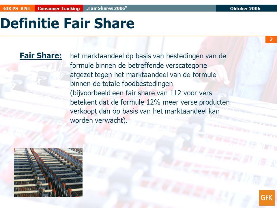 """Oktober 2006 Consumer TrackingGfK PS B N L """"Fair Shares 2006 13 FAIR SHARES – Vers vlees"""