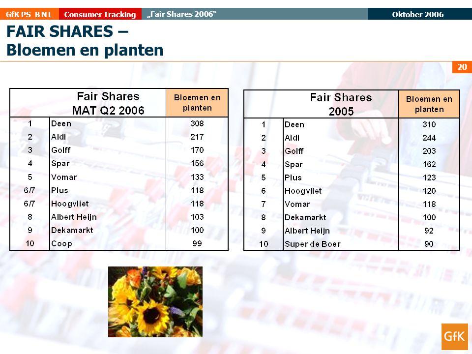 """Oktober 2006 Consumer TrackingGfK PS B N L """"Fair Shares 2006"""" 20 FAIR SHARES – Bloemen en planten"""