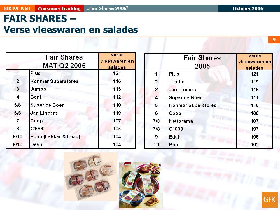 "Oktober 2006 Consumer TrackingGfK PS B N L ""Fair Shares 2006"" 9 FAIR SHARES – Verse vleeswaren en salades"