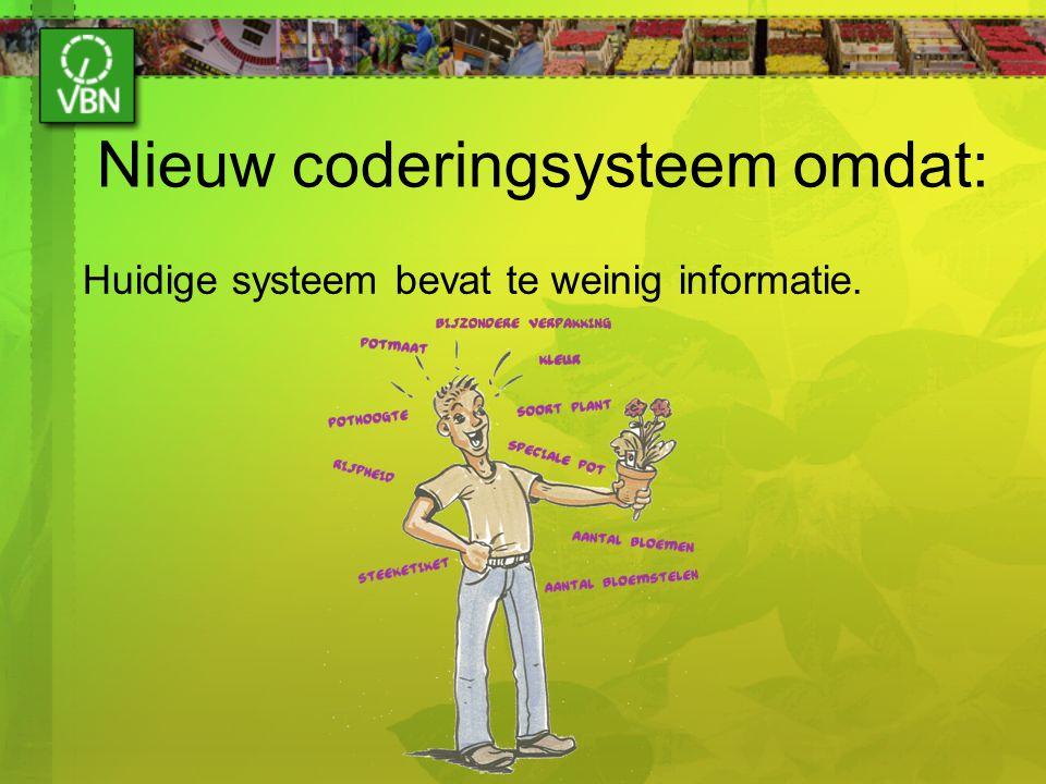 Nieuw coderingsysteem omdat: Huidige systeem bevat te weinig informatie.