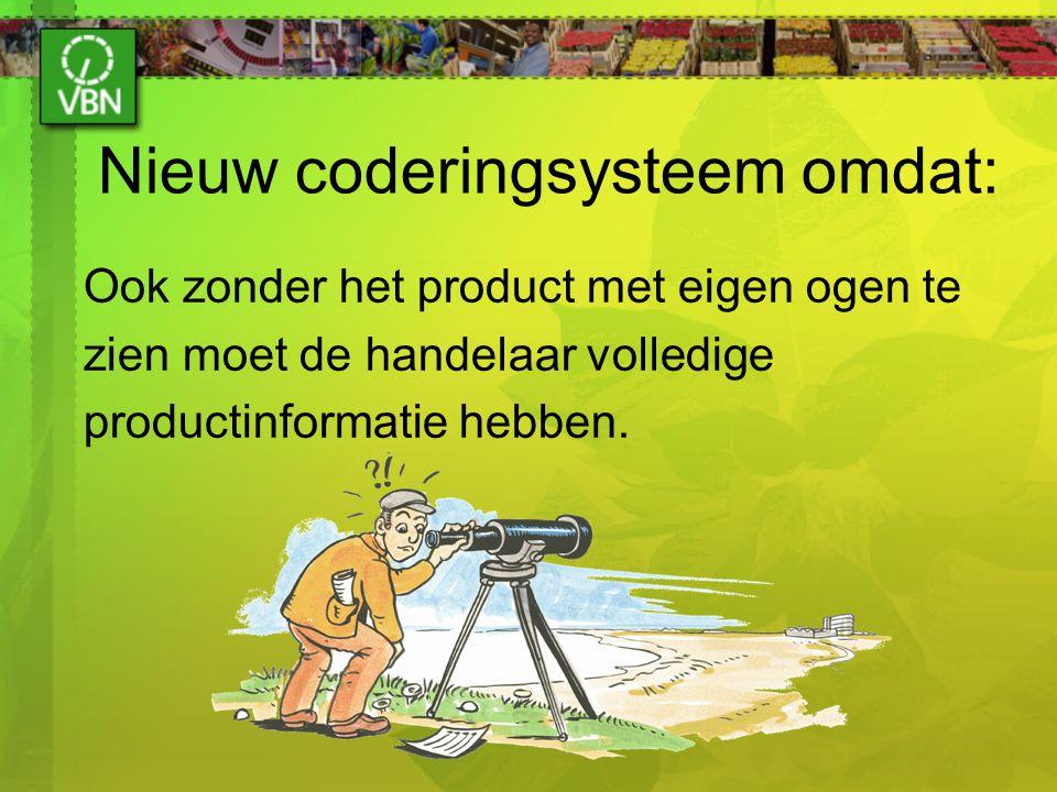 Ook zonder het product met eigen ogen te zien moet de handelaar volledige productinformatie hebben.