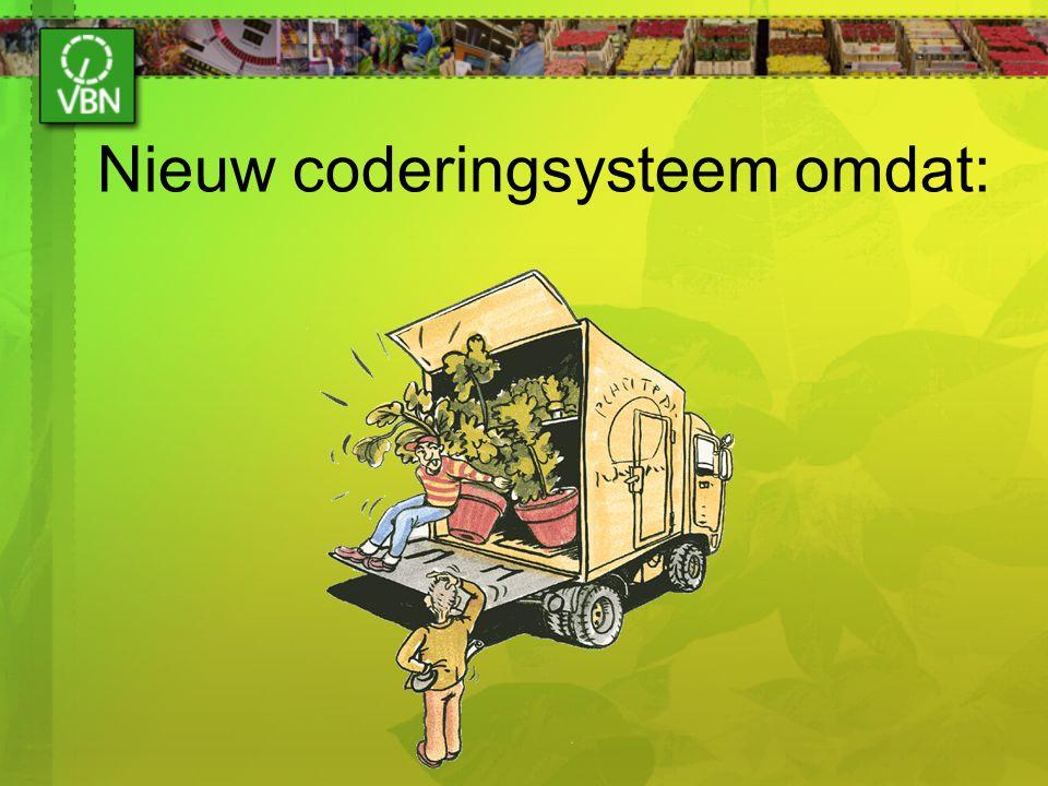 Nieuw coderingsysteem omdat: