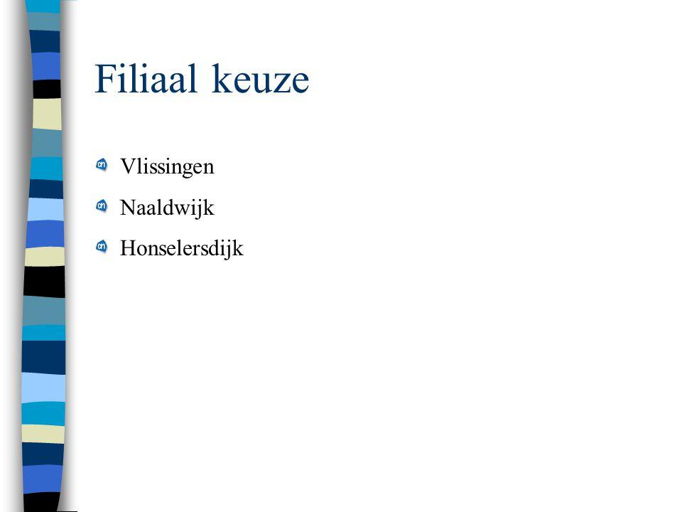 Fair share 1,0 Winstbijdrage KW Vers AGF Brood Counter Bloemen Fair Share-analyse Naaldwijk en Vlissingen 0,0 2,0 KW Vers AGF Brood Counter