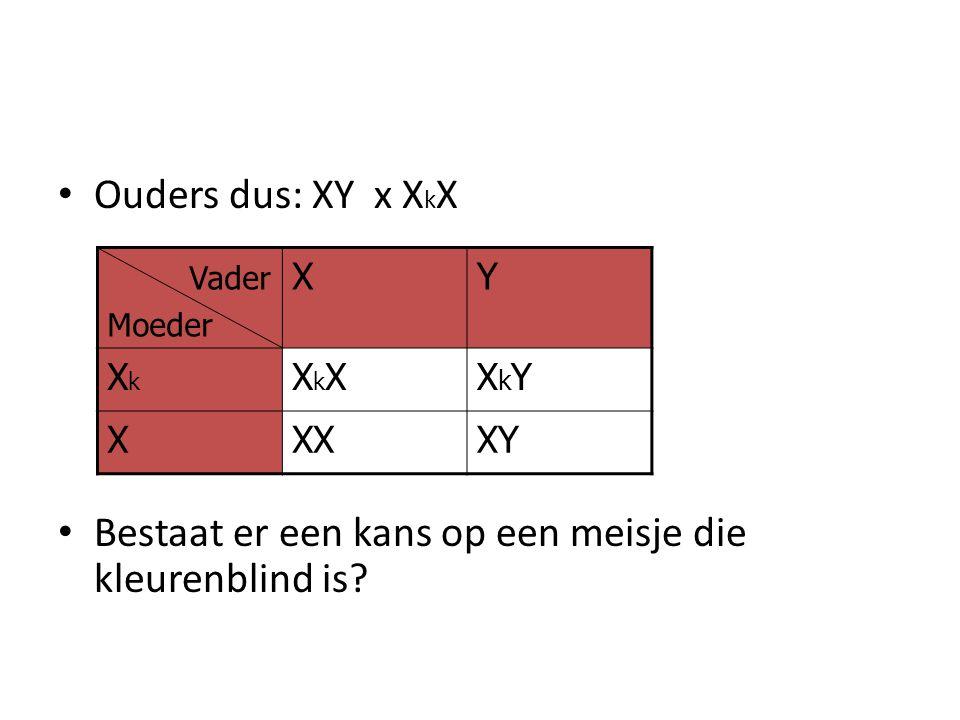 Ouders dus: XY x X k X Bestaat er een kans op een meisje die kleurenblind is? Vader Moeder XY XkXk XkXXkXXkYXkY XXXXY