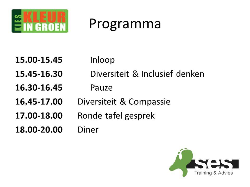 Programma 15.00-15.45 Inloop 15.45-16.30 Diversiteit & Inclusief denken 16.30-16.45 Pauze 16.45-17.00Diversiteit & Compassie 17.00-18.00Ronde tafel ge