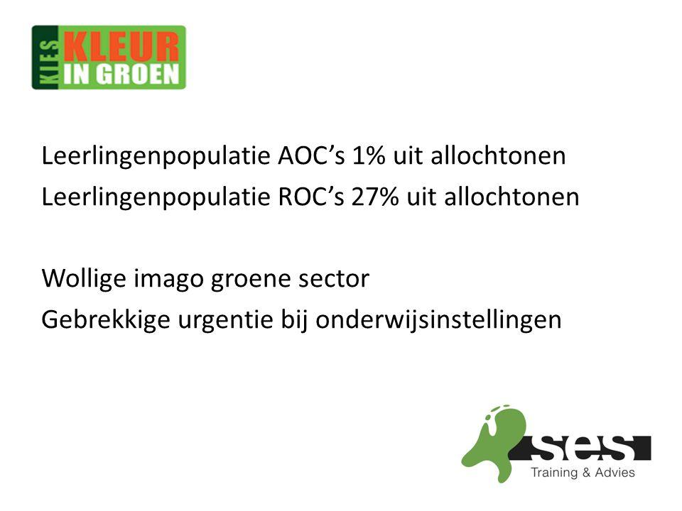 Leerlingenpopulatie AOC's 1% uit allochtonen Leerlingenpopulatie ROC's 27% uit allochtonen Wollige imago groene sector Gebrekkige urgentie bij onderwi