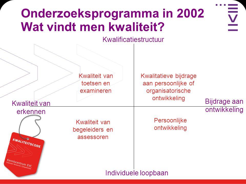 Onderzoeksprogramma in 2002 Wat vindt men kwaliteit? Kwalificatiestructuur Kwaliteit van erkennen Bijdrage aan ontwikkeling Individuele loopbaan Kwali