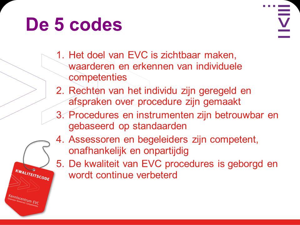 De 5 codes 1.Het doel van EVC is zichtbaar maken, waarderen en erkennen van individuele competenties 2.Rechten van het individu zijn geregeld en afspraken over procedure zijn gemaakt 3.Procedures en instrumenten zijn betrouwbar en gebaseerd op standaarden 4.Assessoren en begeleiders zijn competent, onafhankelijk en onpartijdig 5.De kwaliteit van EVC procedures is geborgd en wordt continue verbeterd
