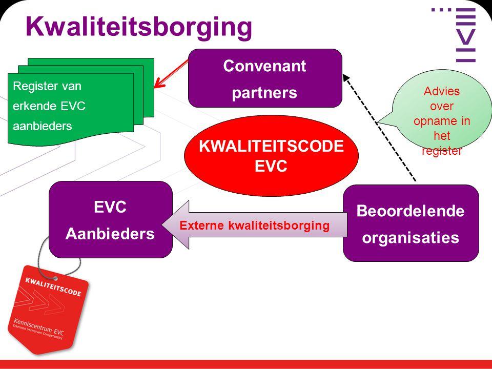 Convenant partners EVC Aanbieders Beoordelende organisaties Externe kwaliteitsborging Advies over opname in het register Register van erkende EVC aanb