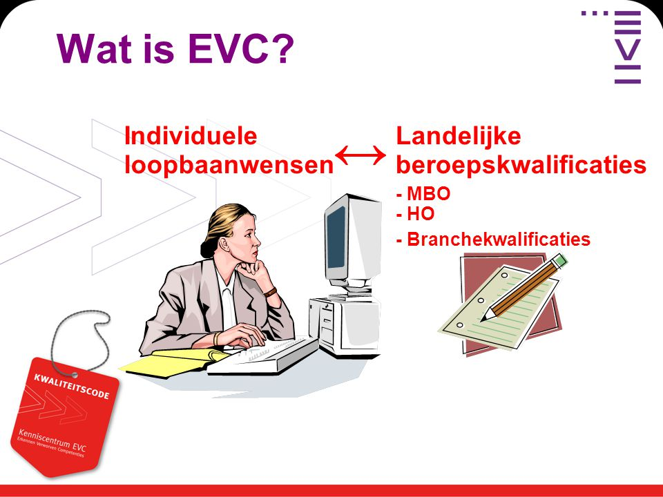Wat is EVC.