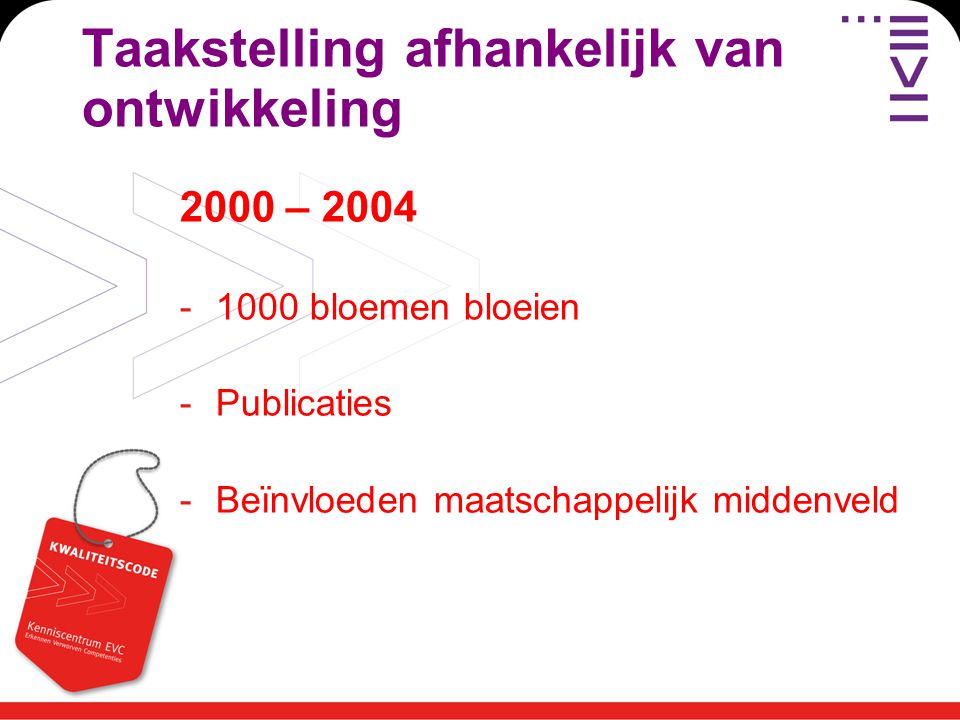 Taakstelling afhankelijk van ontwikkeling 2004 – 2007 -Bouwen aan kwaliteit en eenduidigheid -Convenant en EVC - code -Implementatie bij EVC - aanbieders