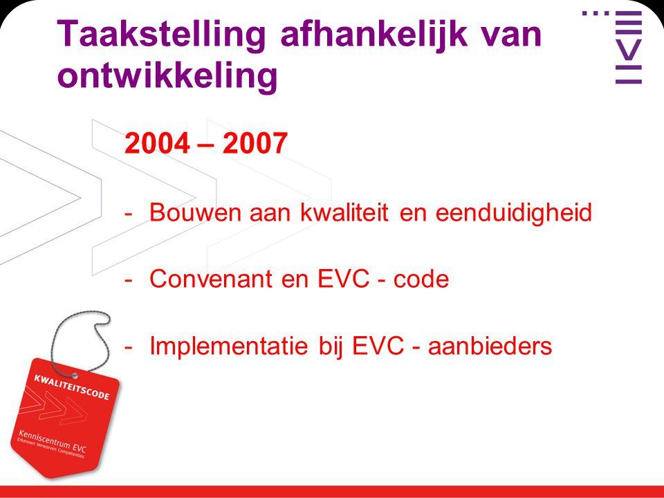 Taakstelling afhankelijk van ontwikkeling 2004 – 2007 -Bouwen aan kwaliteit en eenduidigheid -Convenant en EVC - code -Implementatie bij EVC - aanbied