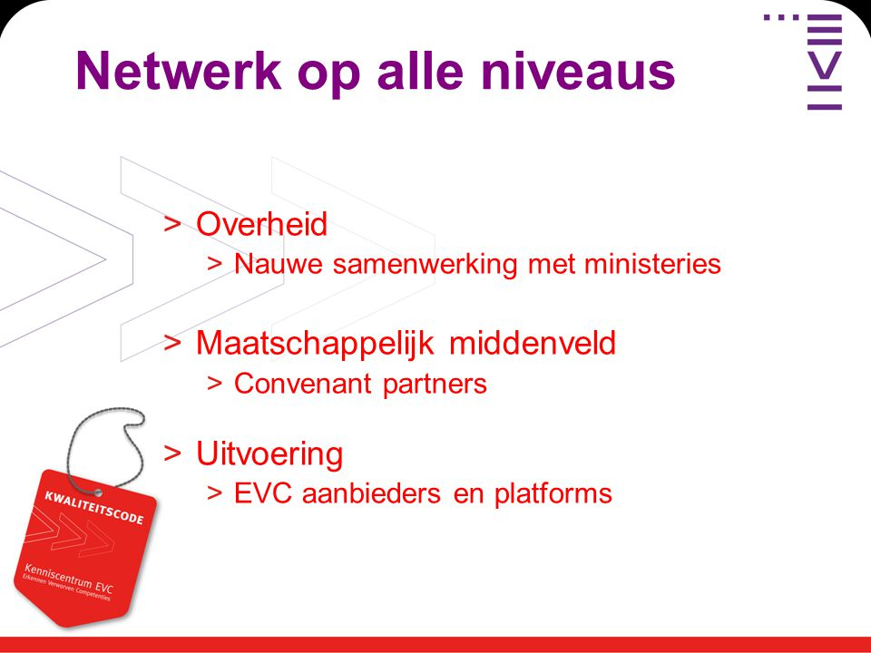 Netwerk op alle niveaus >Overheid >Nauwe samenwerking met ministeries >Maatschappelijk middenveld >Convenant partners >Uitvoering >EVC aanbieders en platforms