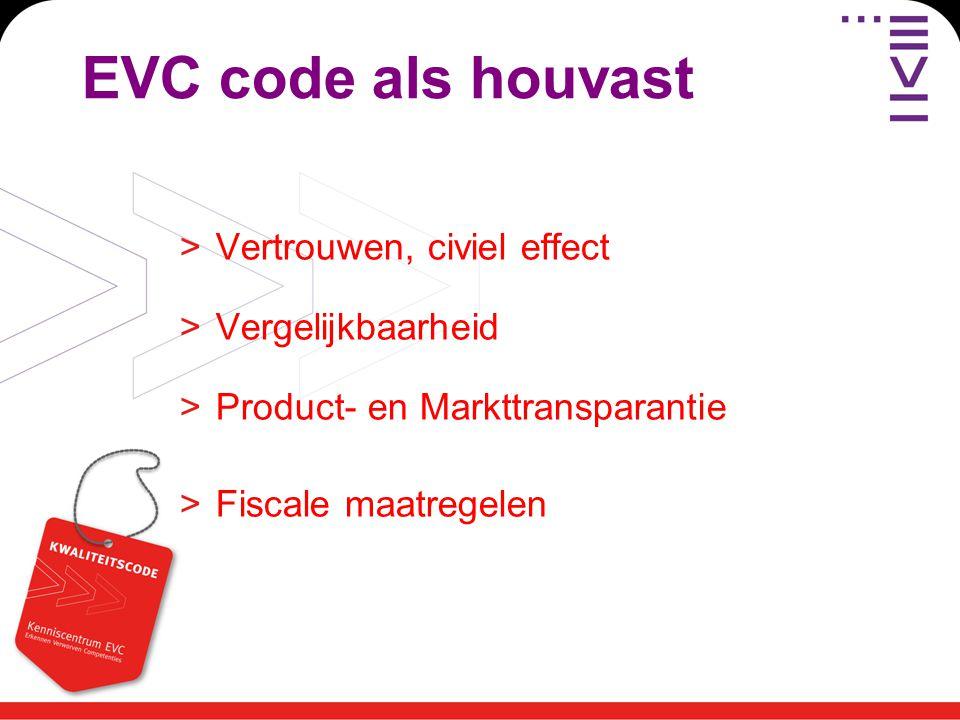EVC code als houvast >Vertrouwen, civiel effect >Vergelijkbaarheid >Product- en Markttransparantie >Fiscale maatregelen
