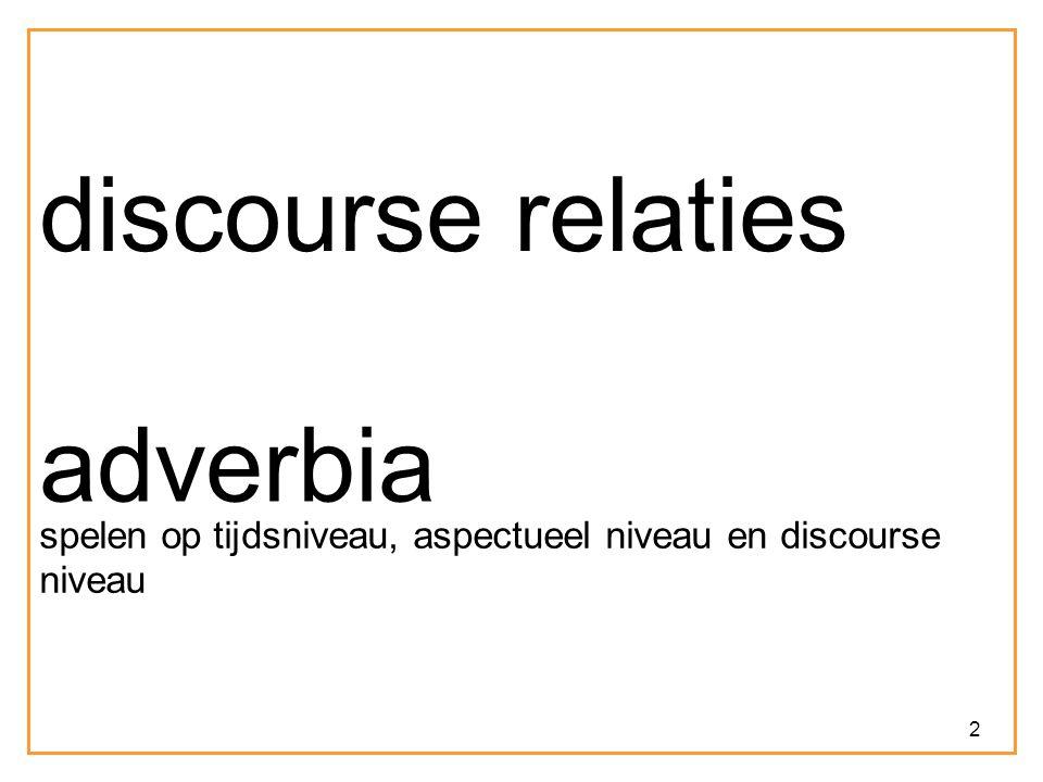 13 Deictische tijdsadverbia > deictische tijdsadverbia: afhankelijk van moment van spreken > alleen compatibel met 'passende' werkwoordstijden > adverbium verankert gebeurtenis op tijdsas, via het punt S, dat is vastgelegd door spreeksituatie Gisteren