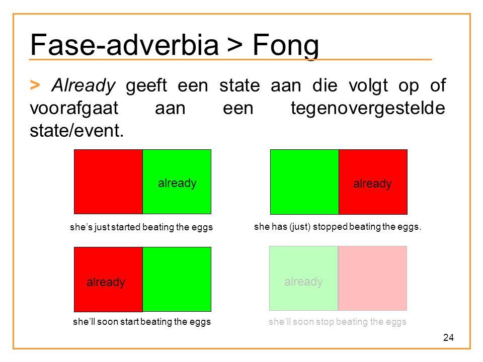 24 Fase-adverbia > Fong > Already geeft een state aan die volgt op of voorafgaat aan een tegenovergestelde state/event. already she's just started bea