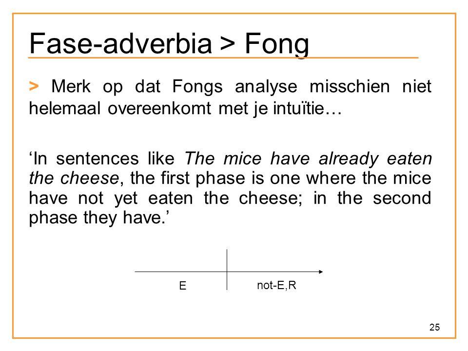 25 Fase-adverbia > Fong > Merk op dat Fongs analyse misschien niet helemaal overeenkomt met je intuïtie… 'In sentences like The mice have already eate