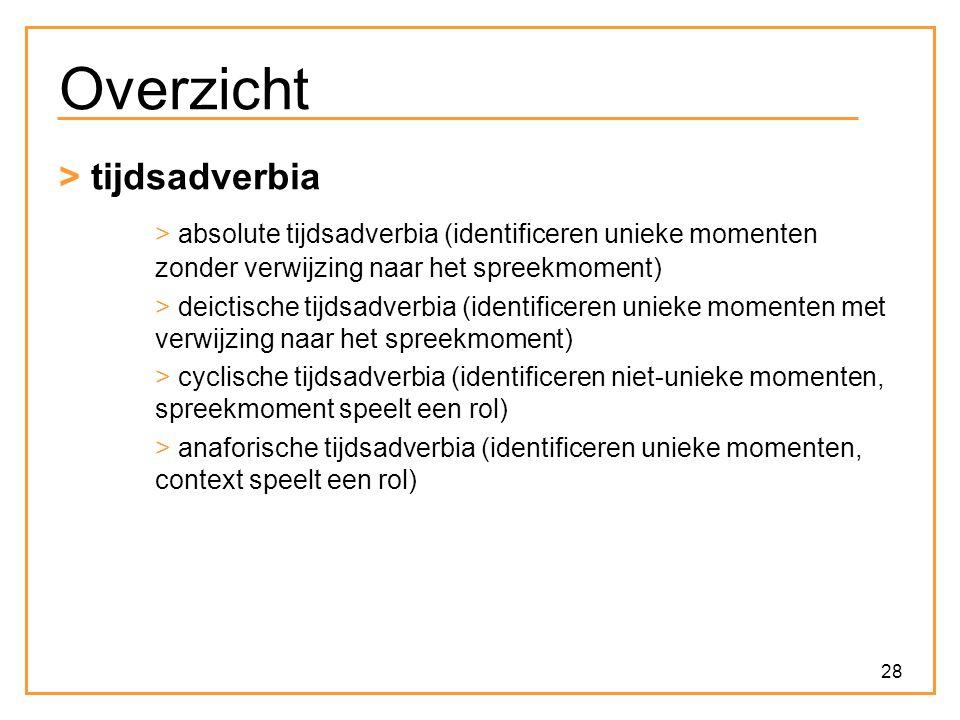 28 Overzicht > tijdsadverbia > absolute tijdsadverbia (identificeren unieke momenten zonder verwijzing naar het spreekmoment) > deictische tijdsadverb