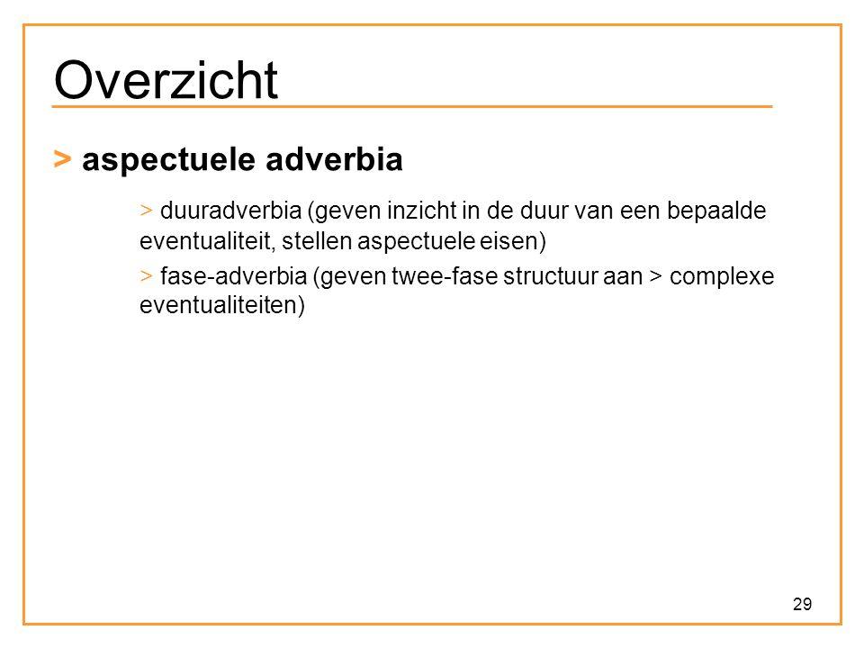 29 Overzicht > aspectuele adverbia > duuradverbia (geven inzicht in de duur van een bepaalde eventualiteit, stellen aspectuele eisen) > fase-adverbia