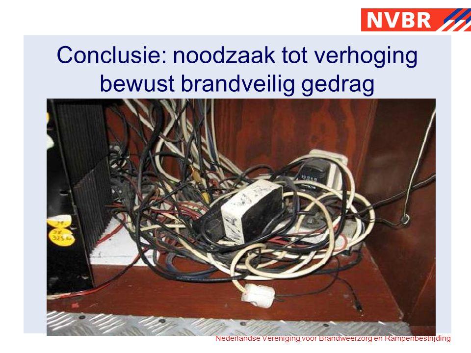 Nederlandse Vereniging voor Brandweerzorg en Rampenbestrijding Conclusie: noodzaak tot verhoging bewust brandveilig gedrag