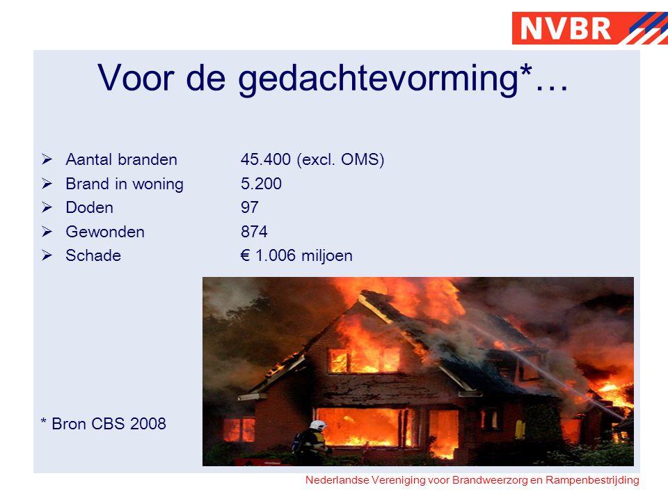 Nederlandse Vereniging voor Brandweerzorg en Rampenbestrijding Voor de gedachtevorming*…  Aantal branden45.400 (excl. OMS)  Brand in woning5.200  D